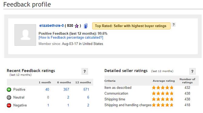 Sve o prodavcu na ebay